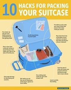 well packed your suitcase